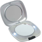 Compact Light Mirrors
